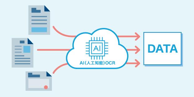 AI-OCRの効果|ベンダー選びのポイントは「認識精度の高さ」